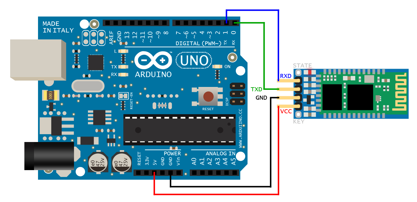 arduino-bluetooth2