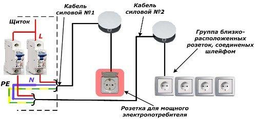 Схема коробка розетка