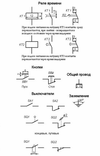 Размеры элементов электрических схем гост