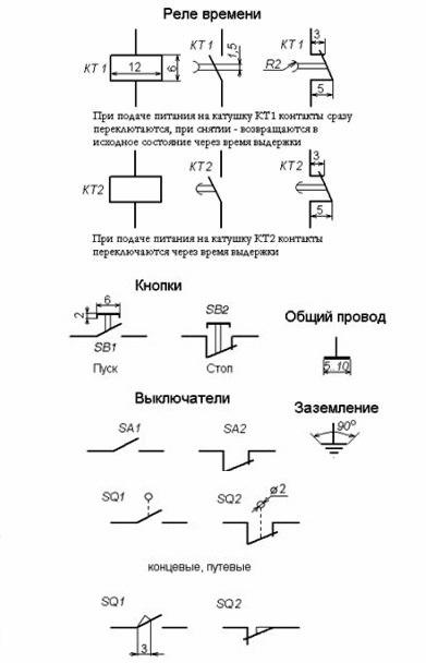 Условные графические обозначения на ...: www.radio-magic.ru/beginners/350-uslovnye-oboznacheniya