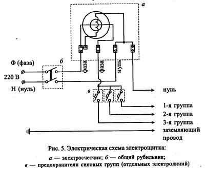 Схема включения счетчика